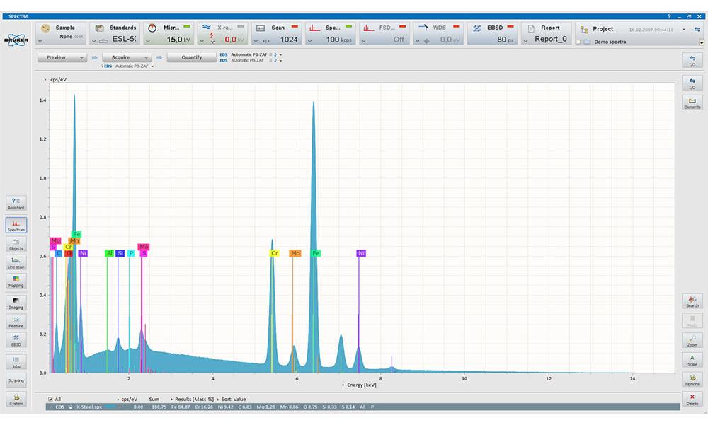 Bruker EDS Analysis - Spectra investigation tools